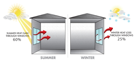 heat_loss_heat_gain1.jpg